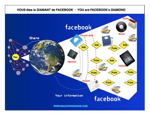 Diamant de Facebook Mac Aficionados™