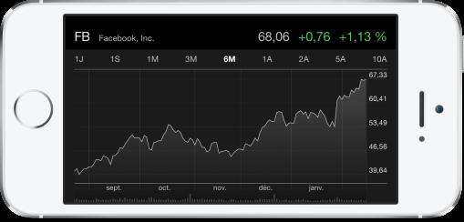 FB stock Mac Aficionados