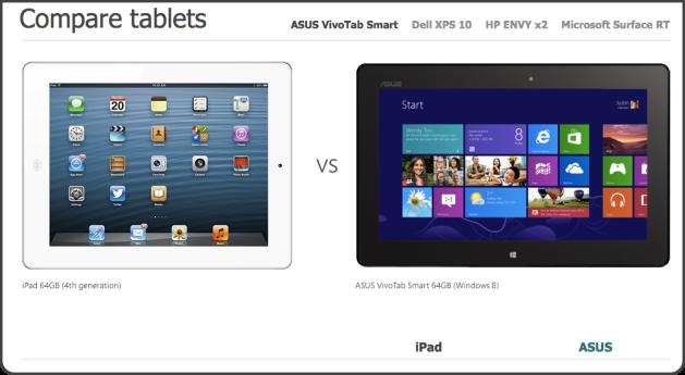 iPad Vs Asus Apple Windows