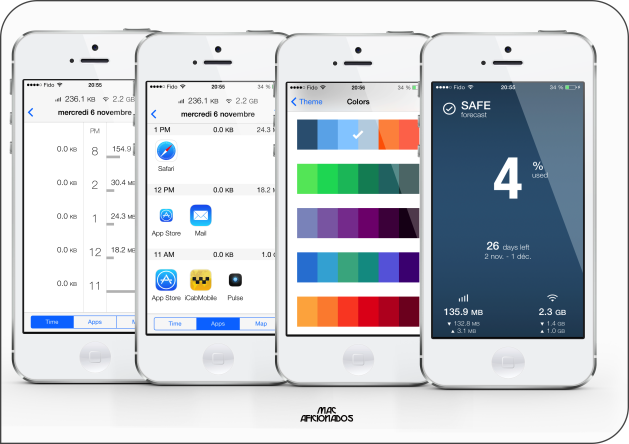DataMan Pro iOS 7