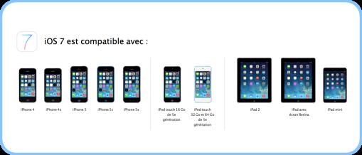 iOS 7 compatibilité