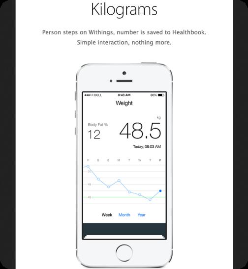 Apple healthbook Mac Aficionados