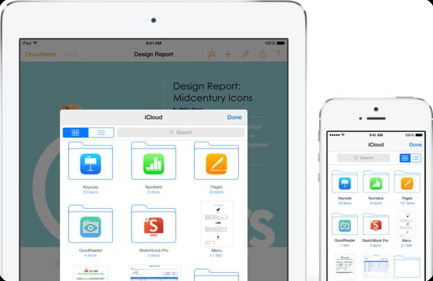 iCloud drive Mac Aficionados